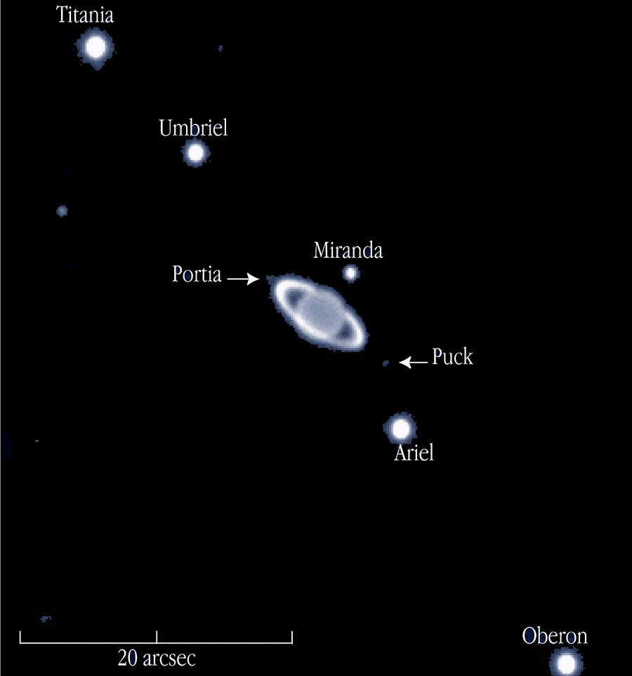 Uranus and 7 moons